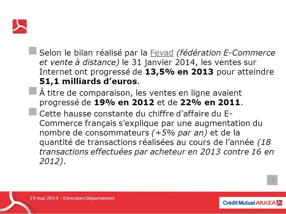 Selon le bilan réalisé par la Fevad (fédération E-Commerce et vente à distance) le 31 janvier 2014, les ventes sur Internet ont progressé de 13,5% en 2013 pour atteindre 51,1 milliards d'euros.