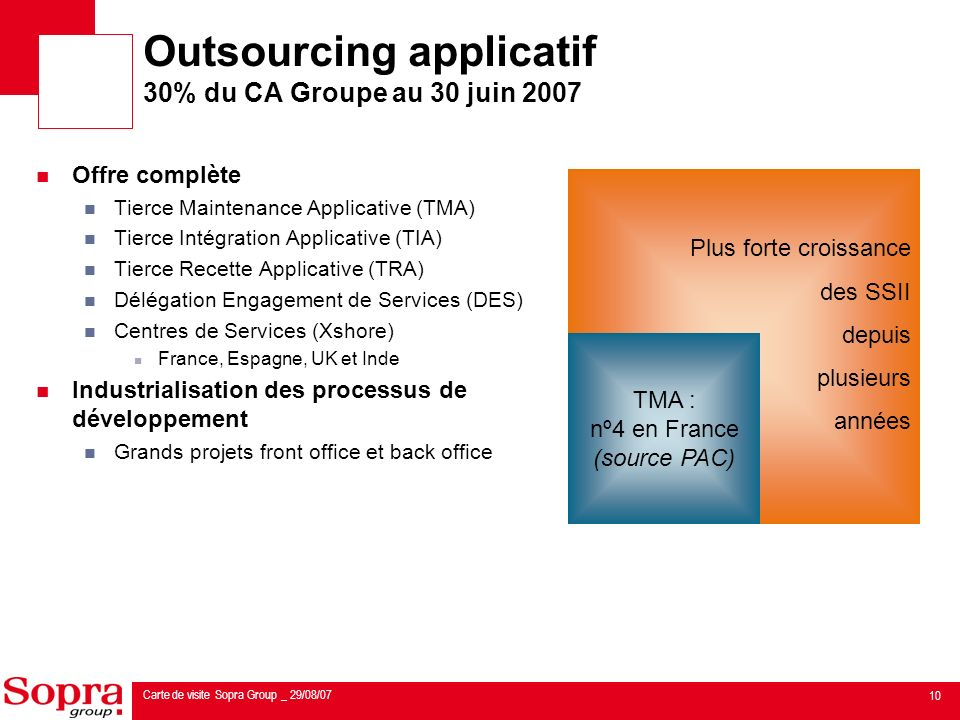 Outsourcing applicatif 30% du CA Groupe au 30 juin 2007