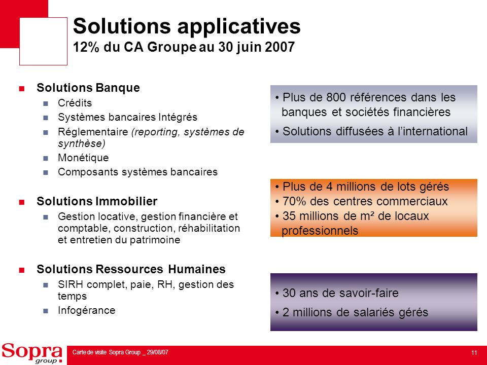 Solutions applicatives 12% du CA Groupe au 30 juin 2007