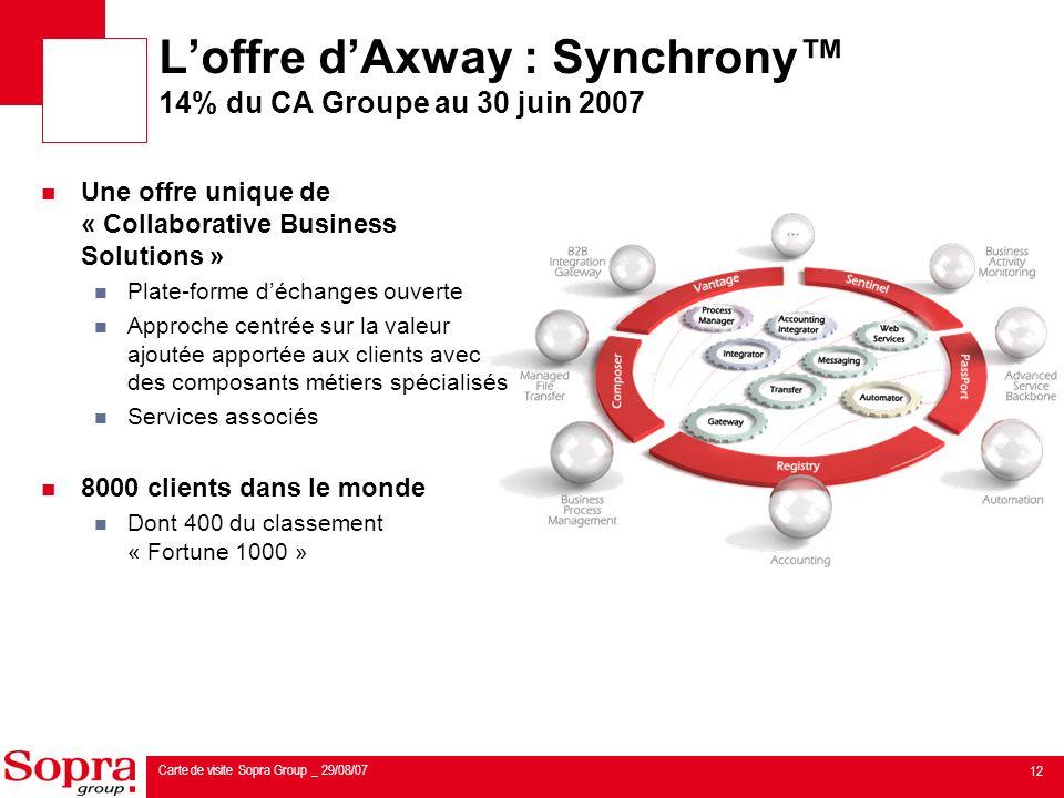 L'offre d'Axway : Synchrony™ 14% du CA Groupe au 30 juin 2007