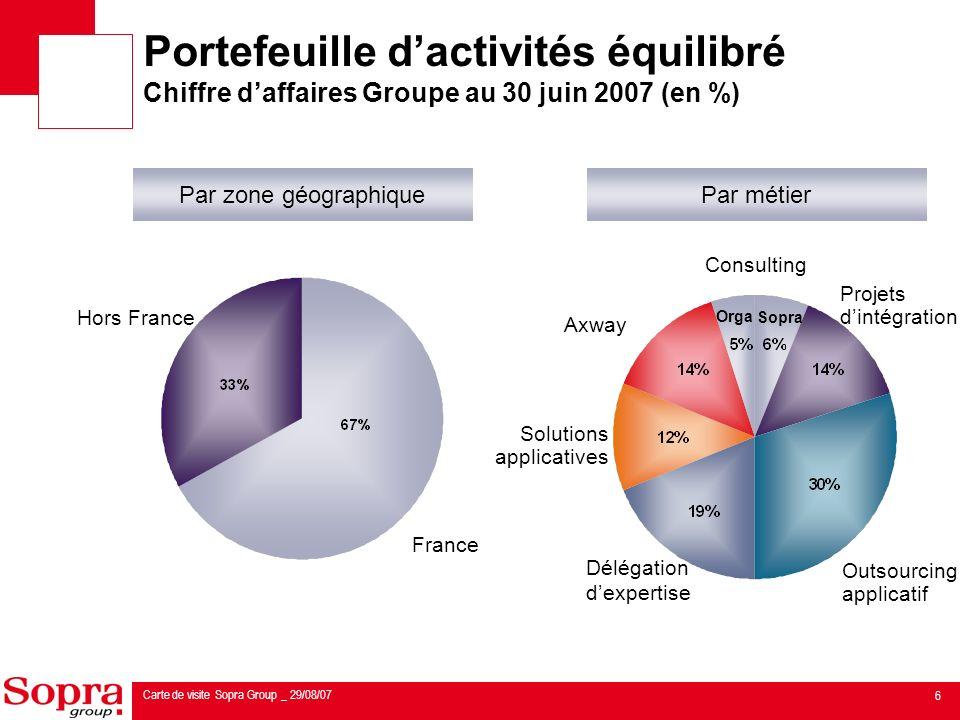 Portefeuille d'activités équilibré Chiffre d'affaires Groupe au 30 juin 2007 (en %)