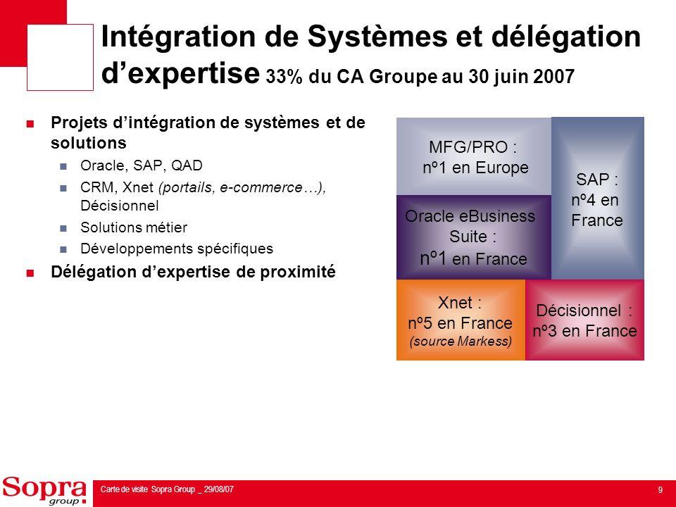 Intégration de Systèmes et délégation d'expertise 33% du CA Groupe au 30 juin 2007