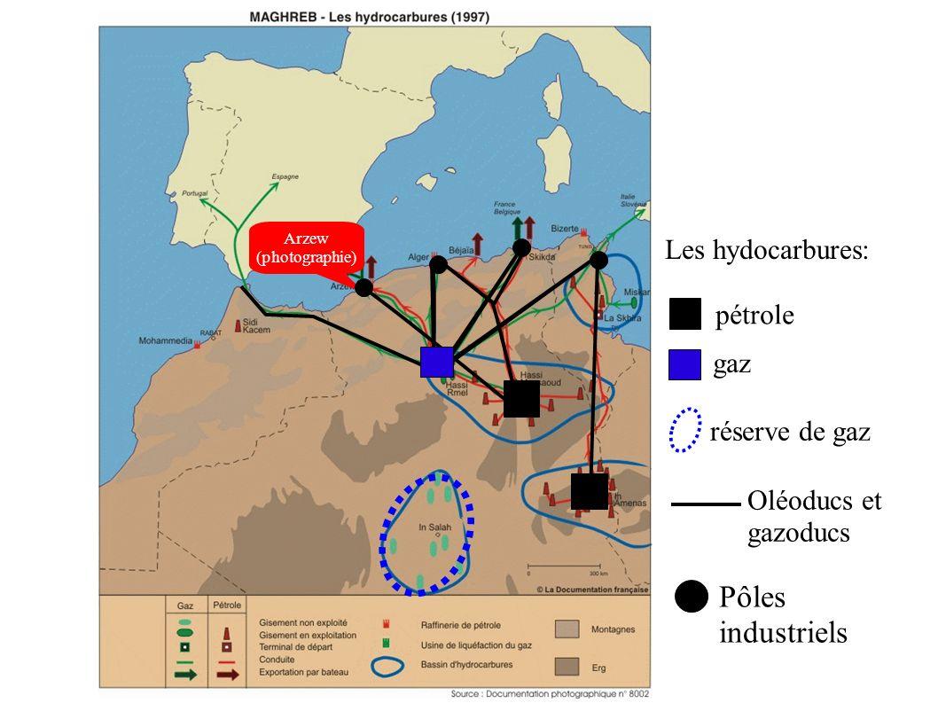 Pôles industriels Les hydocarbures: pétrole gaz réserve de gaz