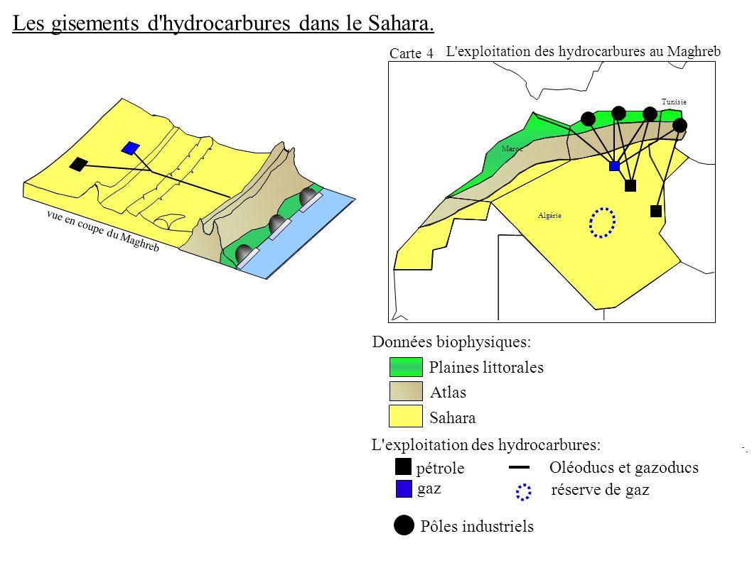 Les gisements d hydrocarbures dans le Sahara.