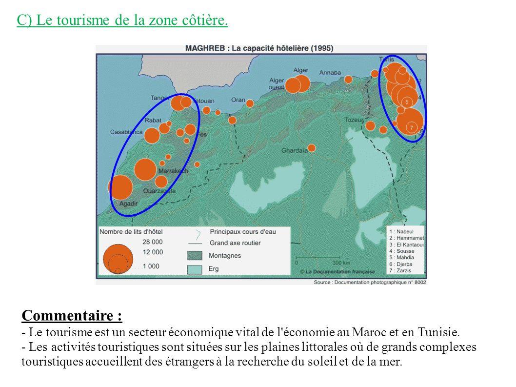 C) Le tourisme de la zone côtière.