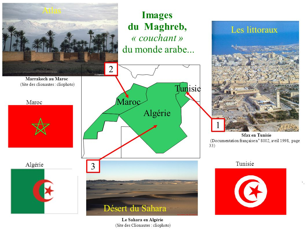 Images du Maghreb, « couchant »
