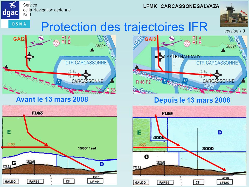 Protection des trajectoires IFR
