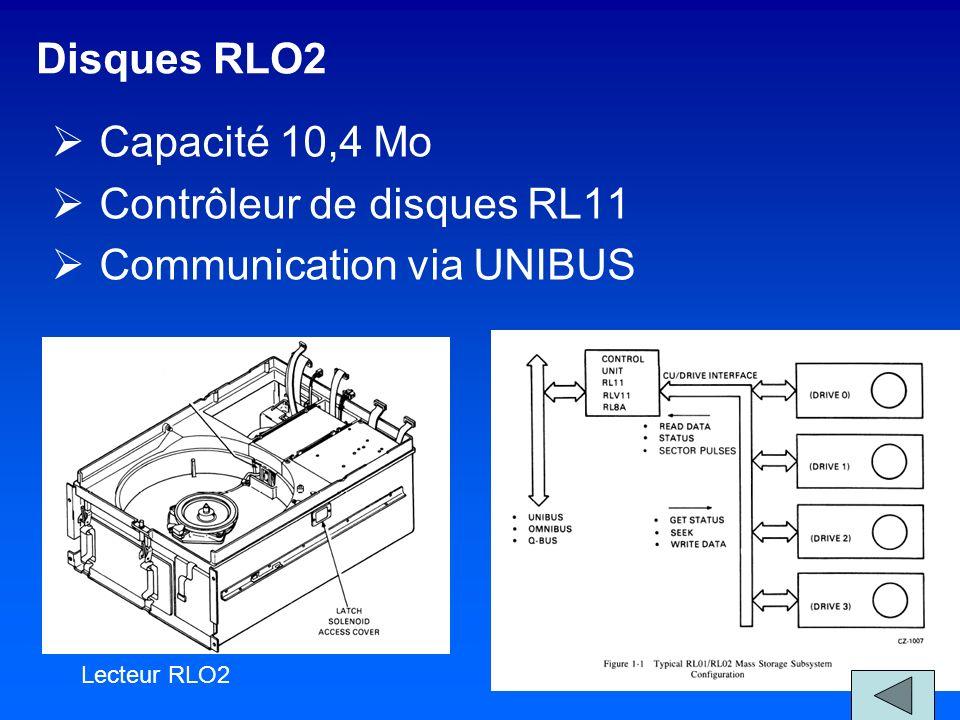 Contrôleur de disques RL11 Communication via UNIBUS