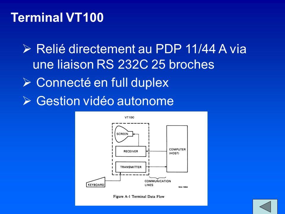 Terminal VT100 Relié directement au PDP 11/44 A via une liaison RS 232C 25 broches. Connecté en full duplex.