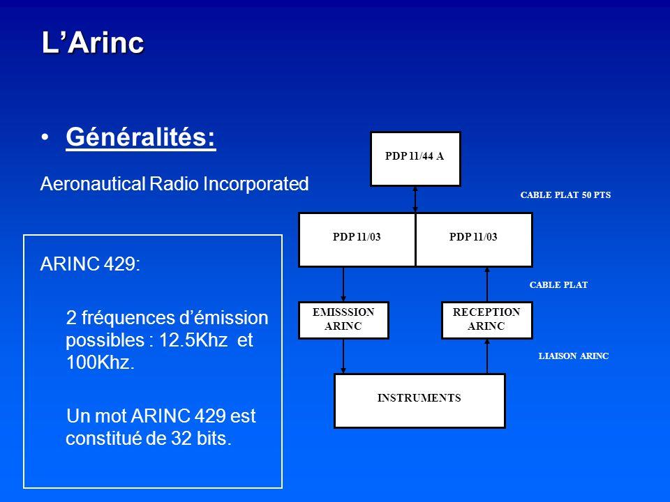 L'Arinc Généralités: Aeronautical Radio Incorporated ARINC 429: