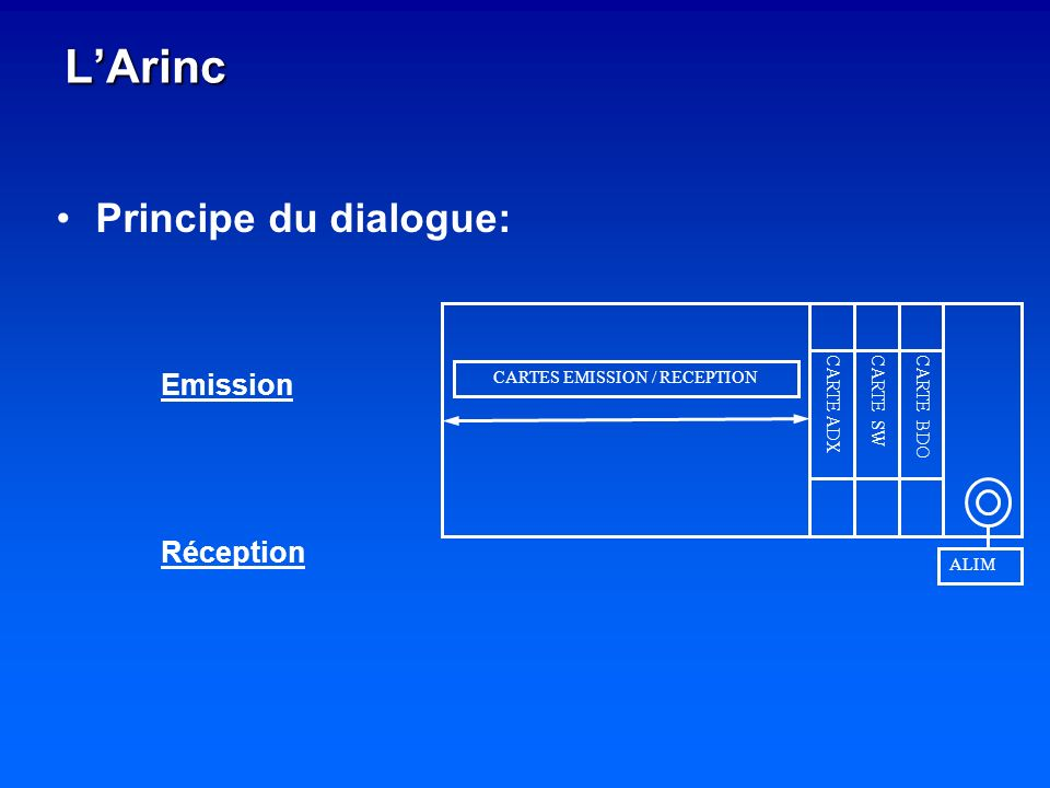 CARTES EMISSION / RECEPTION