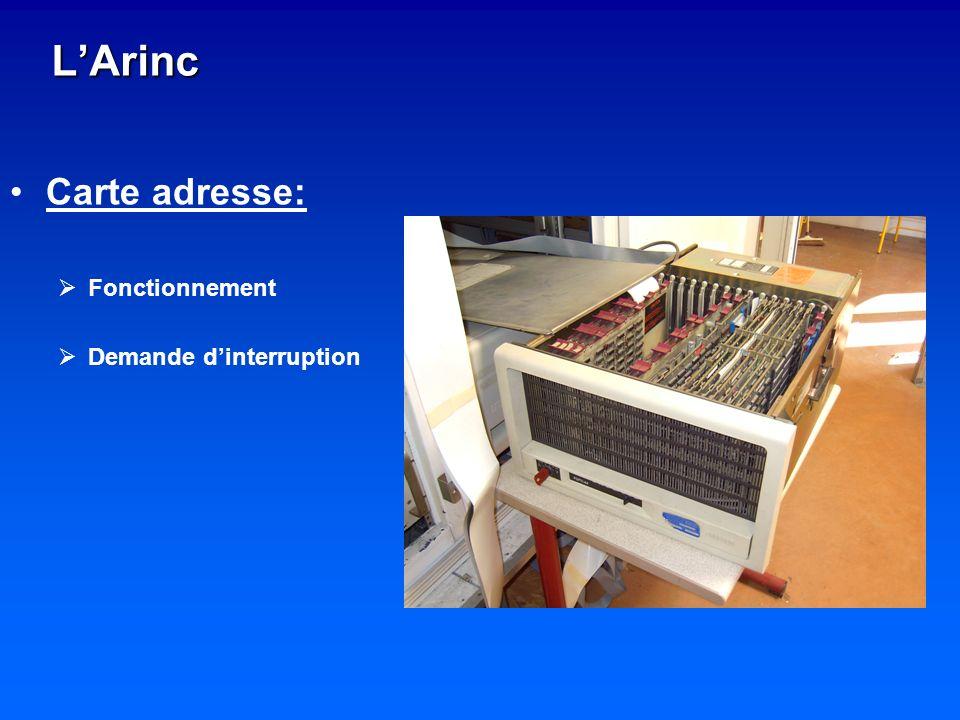 L'Arinc Carte adresse: Fonctionnement Demande d'interruption