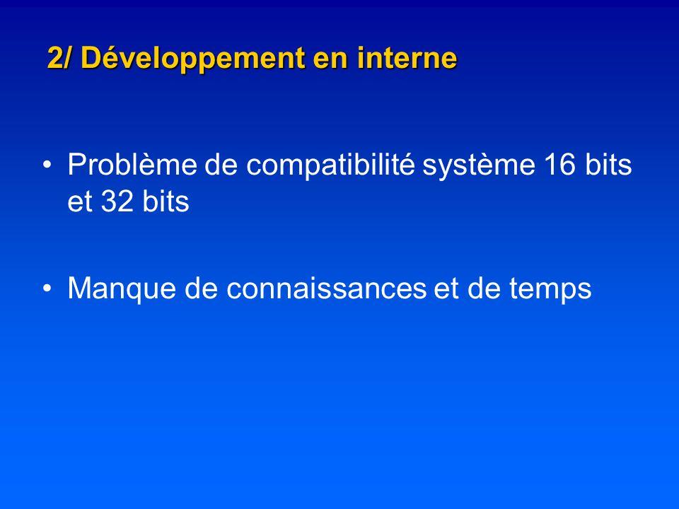 2/ Développement en interne