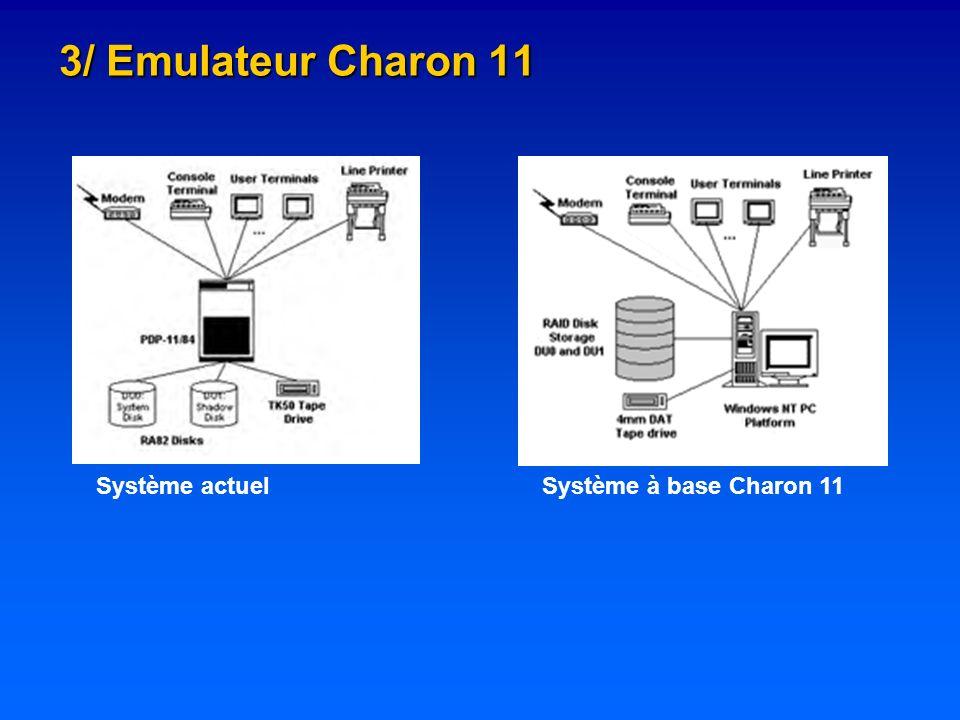 3/ Emulateur Charon 11 Système actuel Système à base Charon 11