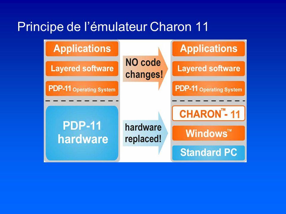Principe de l'émulateur Charon 11
