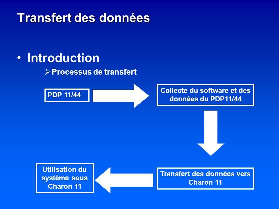 Transfert des données Introduction Processus de transfert