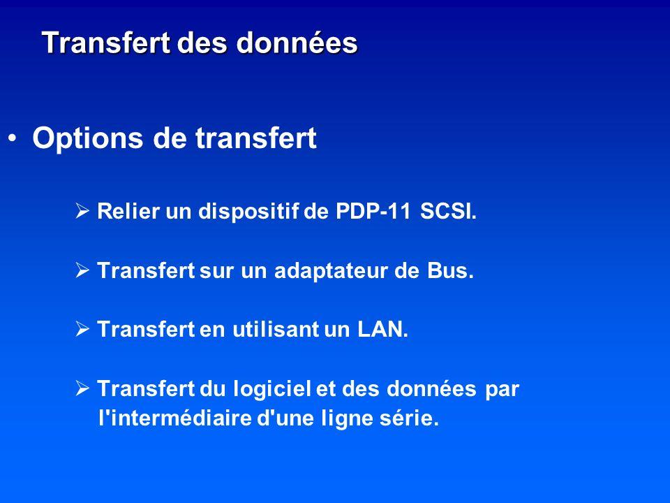 Transfert des données Options de transfert