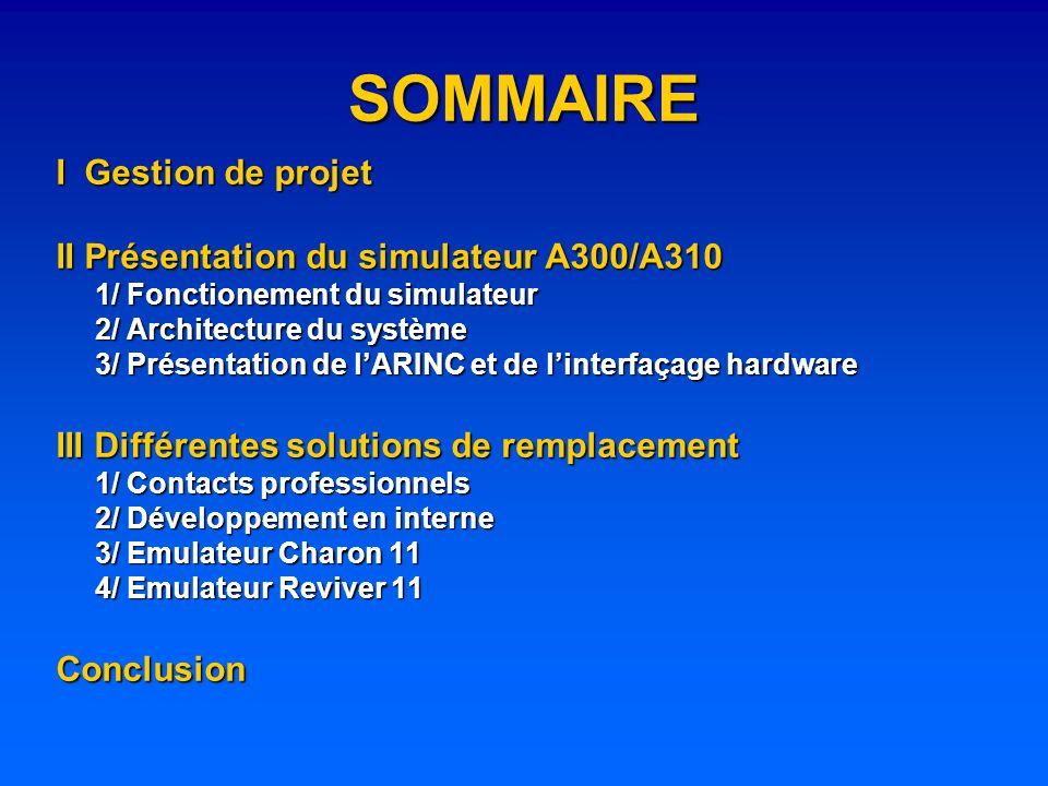 SOMMAIRE I Gestion de projet II Présentation du simulateur A300/A310