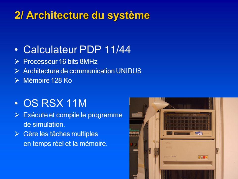 2/ Architecture du système