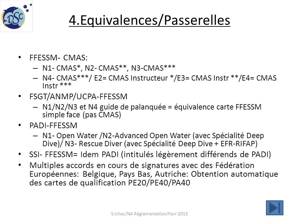 4.Equivalences/Passerelles