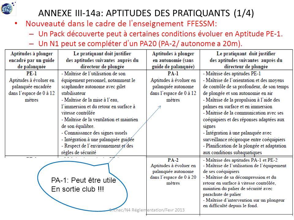ANNEXE III-14a: APTITUDES DES PRATIQUANTS (1/4)