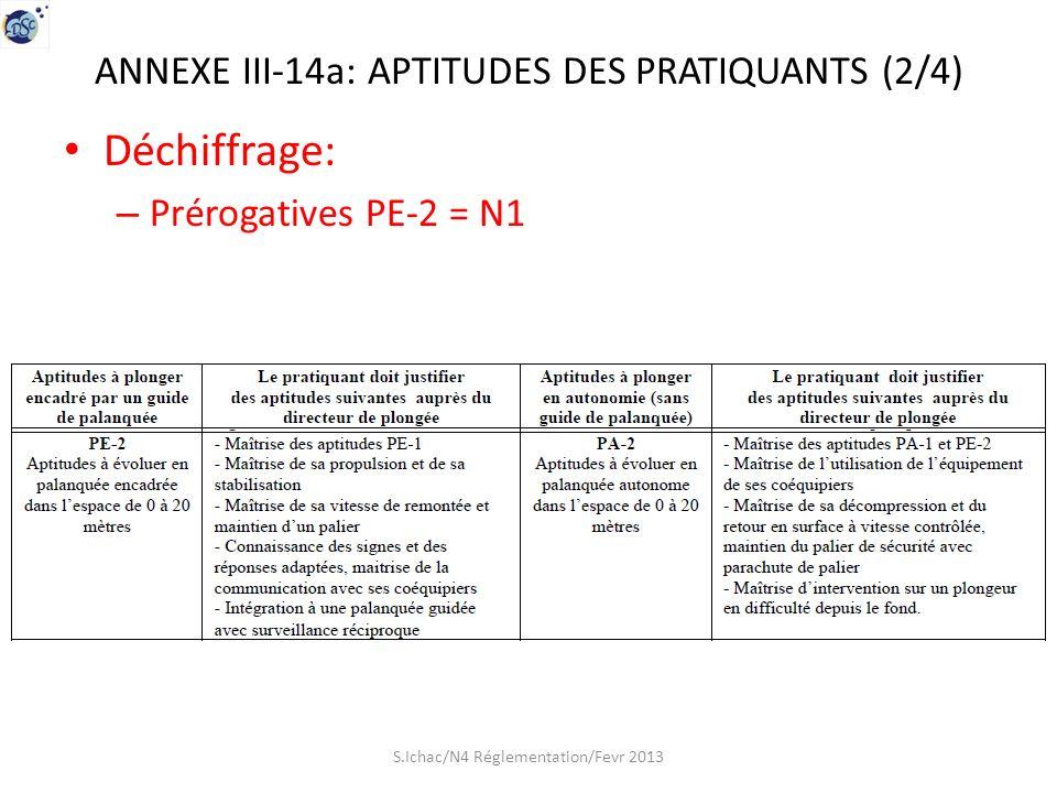 ANNEXE III-14a: APTITUDES DES PRATIQUANTS (2/4)