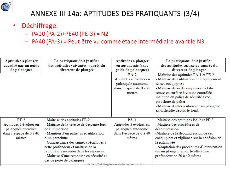 ANNEXE III-14a: APTITUDES DES PRATIQUANTS (3/4)
