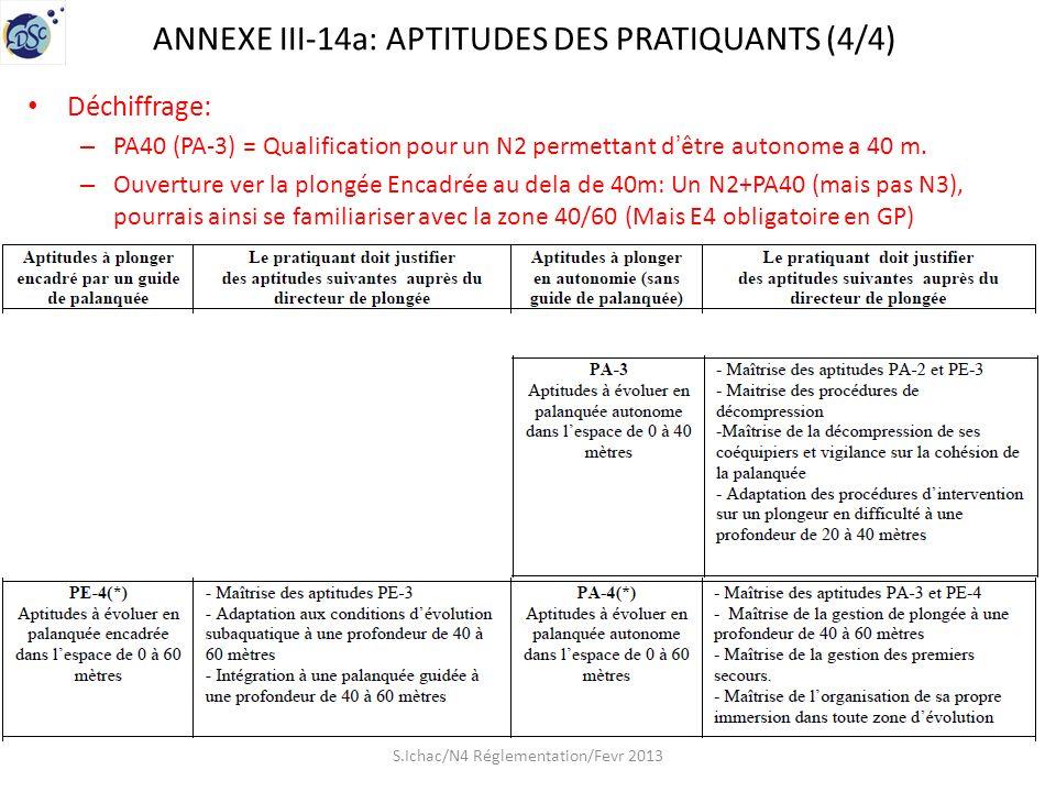 ANNEXE III-14a: APTITUDES DES PRATIQUANTS (4/4)