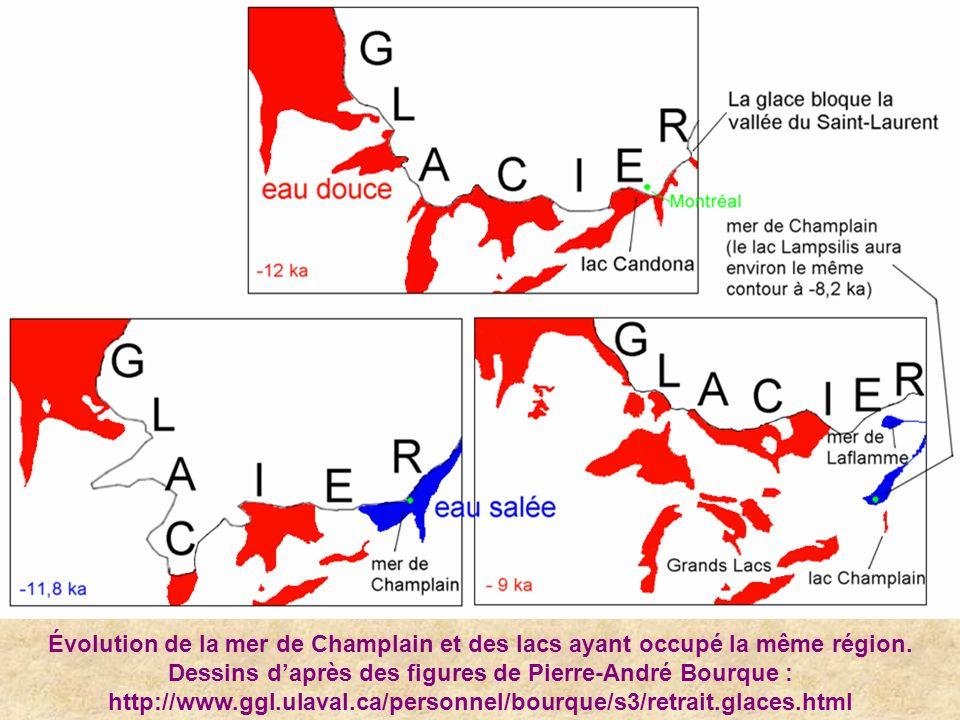 Évolution de la mer de Champlain et des lacs ayant occupé la même région.
