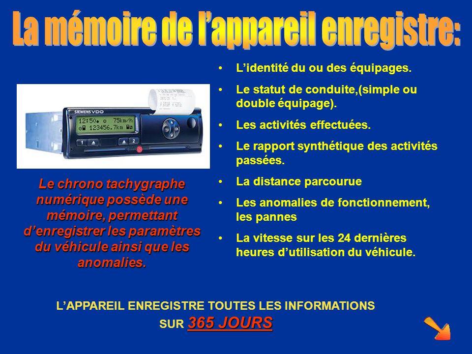 L'APPAREIL ENREGISTRE TOUTES LES INFORMATIONS SUR 365 JOURS