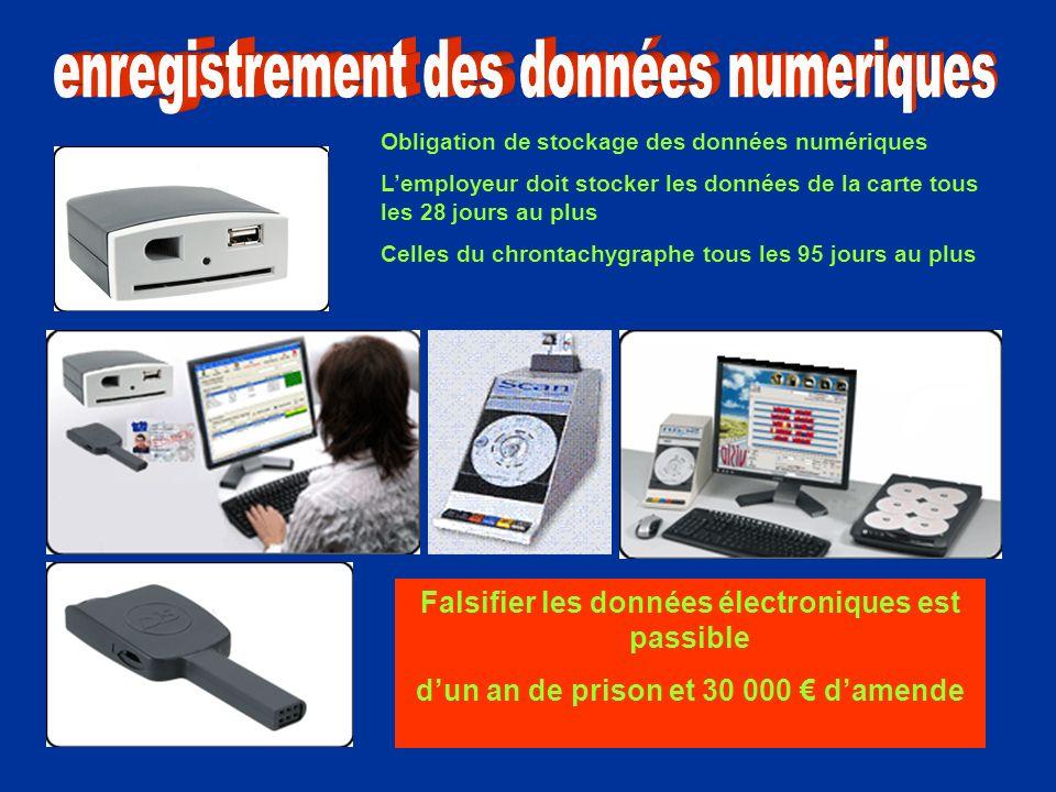 enregistrement des données numeriques