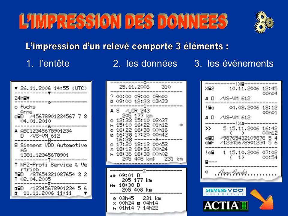 L'IMPRESSION DES DONNEES