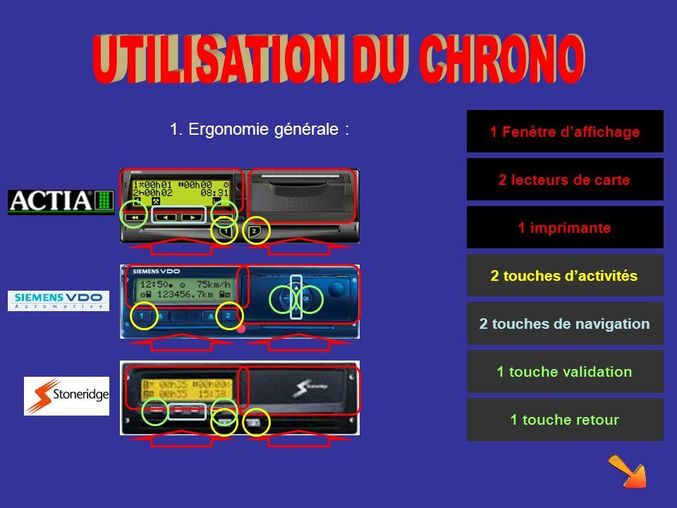 UTILISATION DU CHRONO 1. Ergonomie générale : 1 Fenêtre d'affichage