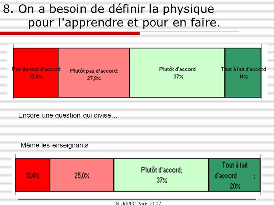 plénière sesames 8. On a besoin de définir la physique pour l apprendre et pour en faire. 20 juin 2007.