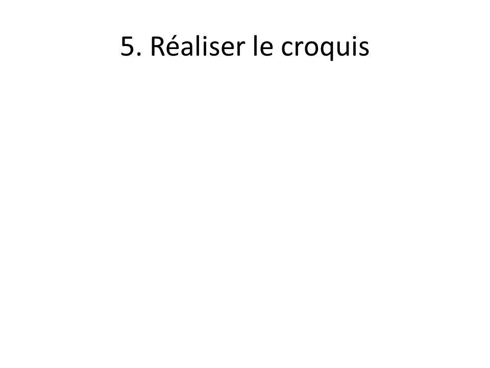 5. Réaliser le croquis