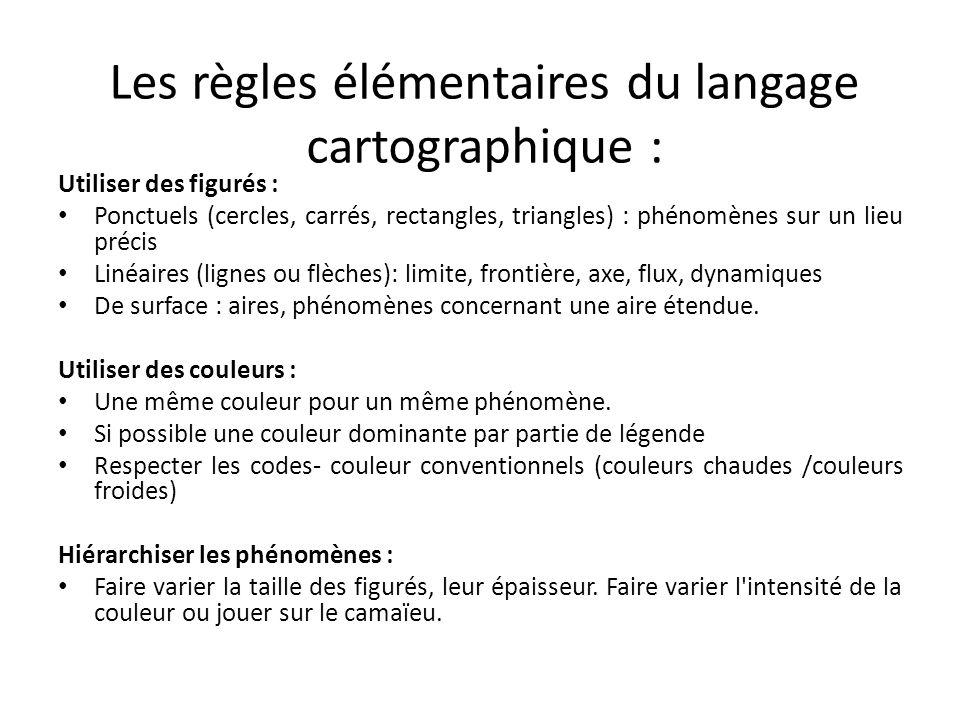 Les règles élémentaires du langage cartographique :