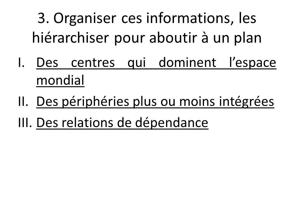 3. Organiser ces informations, les hiérarchiser pour aboutir à un plan