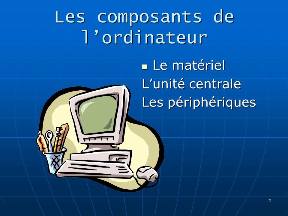 Les composants de l'ordinateur