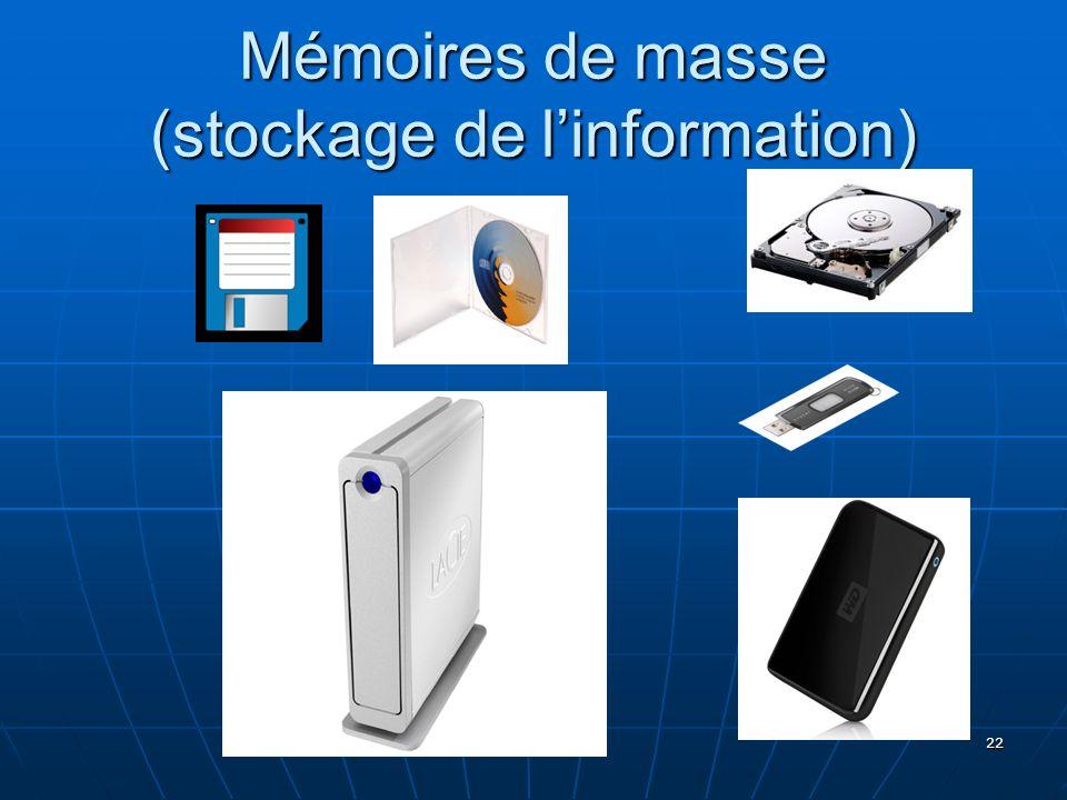 Mémoires de masse (stockage de l'information)