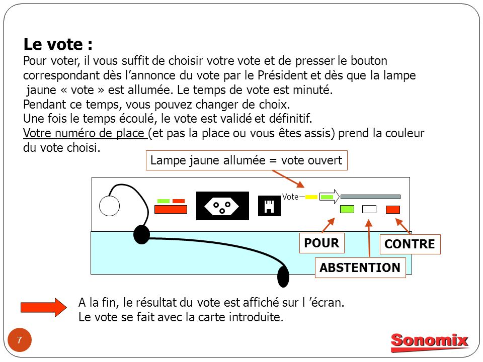 POUR Vote. Le vote : Pour voter, il vous suffit de choisir votre vote et de presser le bouton.
