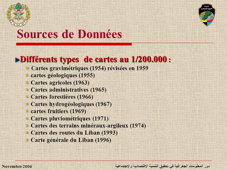 Sources de Données Différents types de cartes au 1/200.000 :