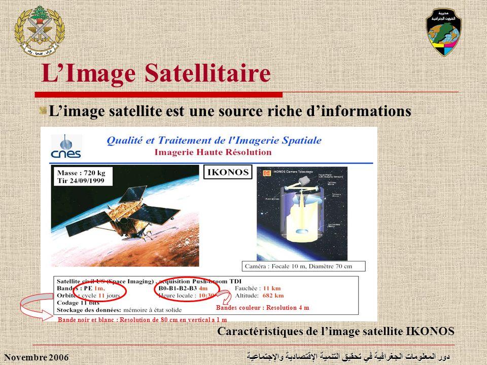 Caractéristiques de l'image satellite IKONOS