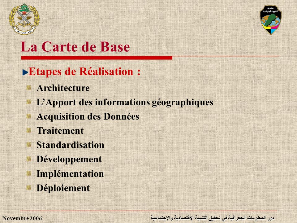 La Carte de Base Etapes de Réalisation : Architecture