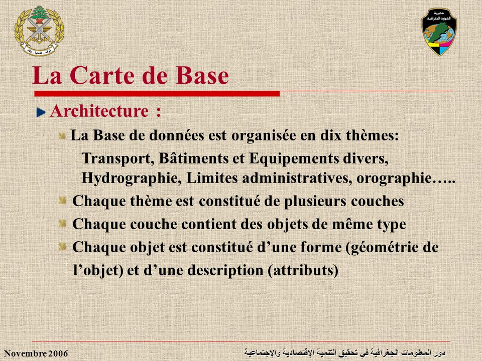 La Carte de Base Architecture :