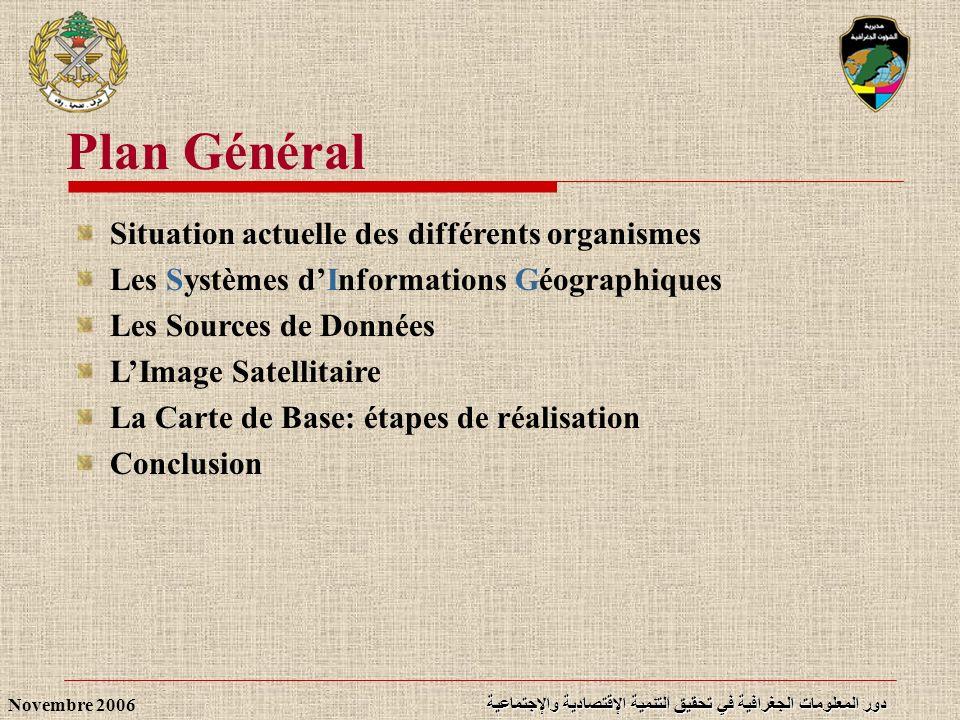 Plan Général Situation actuelle des différents organismes