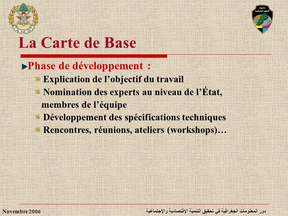 La Carte de Base Phase de développement :
