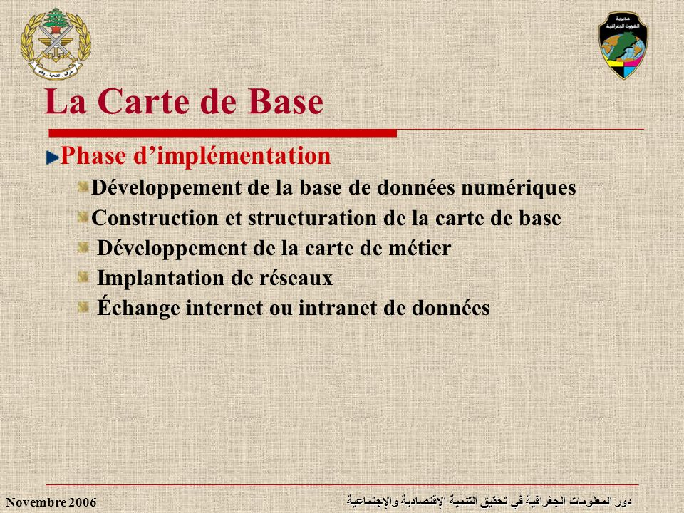 La Carte de Base Phase d'implémentation