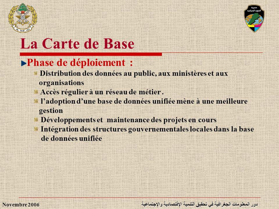 La Carte de Base Phase de déploiement : organisations
