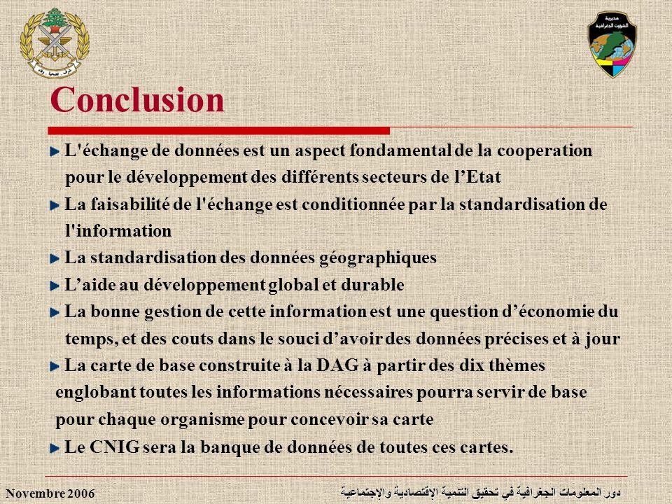 Conclusion L échange de données est un aspect fondamental de la cooperation. pour le développement des différents secteurs de l'Etat.
