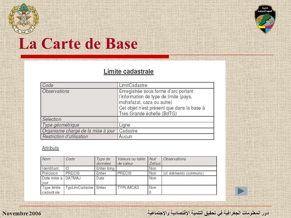 La Carte de Base